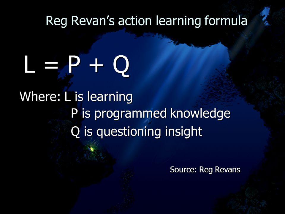 Reg Revan's action learning formula Reg Revan's action learning formula L = P + Q L = P + Q Where: L is learning P is programmed knowledge P is programmed knowledge Q is questioning insight Q is questioning insight Source: Reg Revans Source: Reg Revans