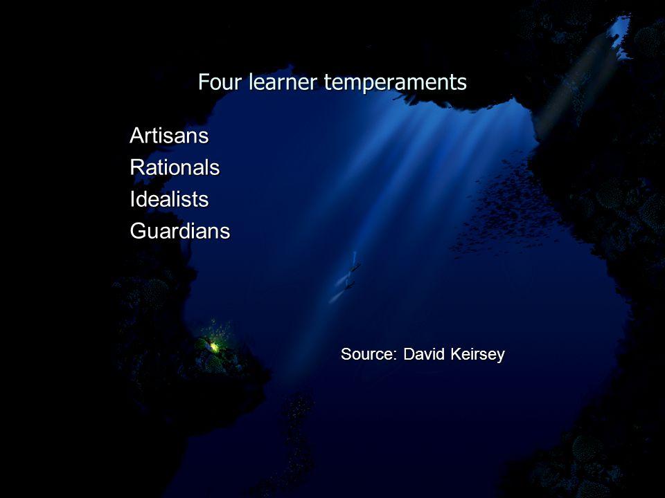 Four learner temperaments ArtisansRationalsIdealistsGuardians Source: David Keirsey Source: David Keirsey