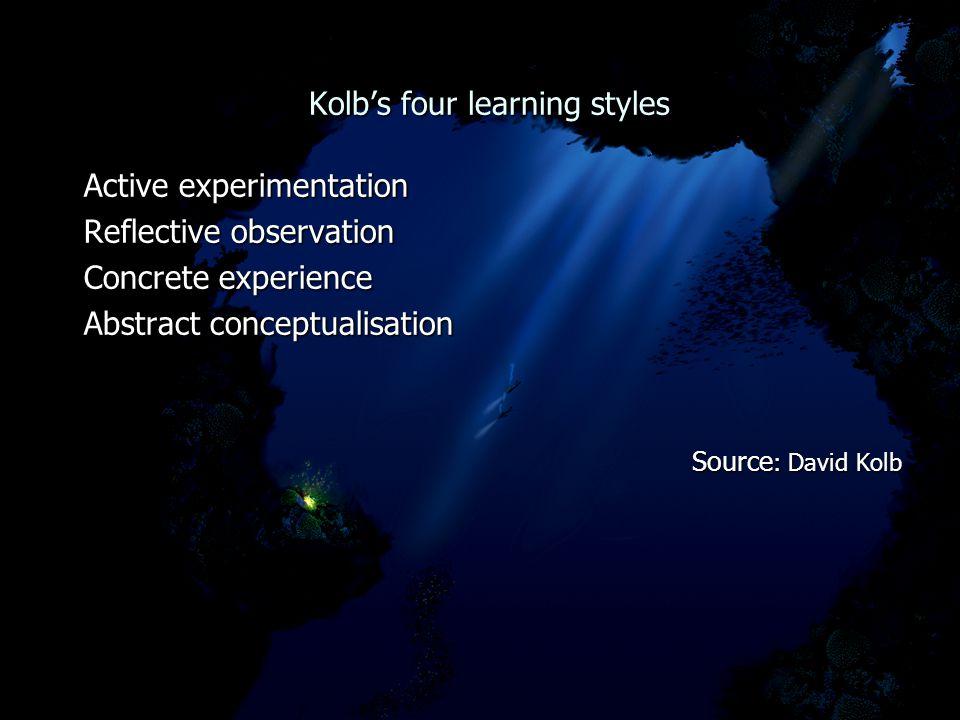 Kolb's four learning styles Kolb's four learning styles Active experimentation Active experimentation Reflective observation Reflective observation Co