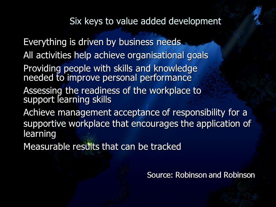 Six keys to value added development Six keys to value added development Everything is driven by business needs All activities help achieve organisatio