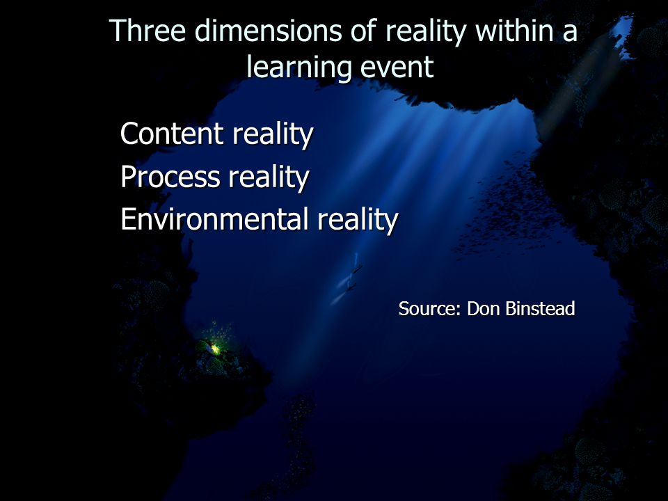Three dimensions of reality within a learning event Three dimensions of reality within a learning event Content reality Content reality Process reality Process reality Environmental reality Environmental reality Source: Don Binstead Source: Don Binstead