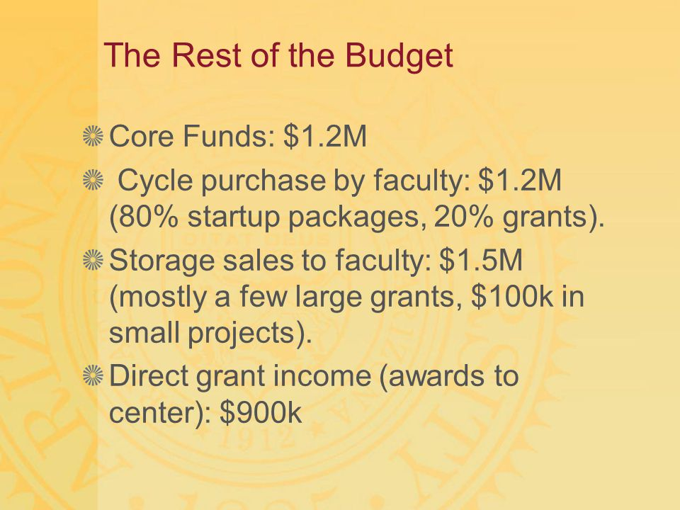 The Rest of the Budget Core Funds: $1.2M Cycle purchase by faculty: $1.2M (80% startup packages, 20% grants). Storage sales to faculty: $1.5M (mostly