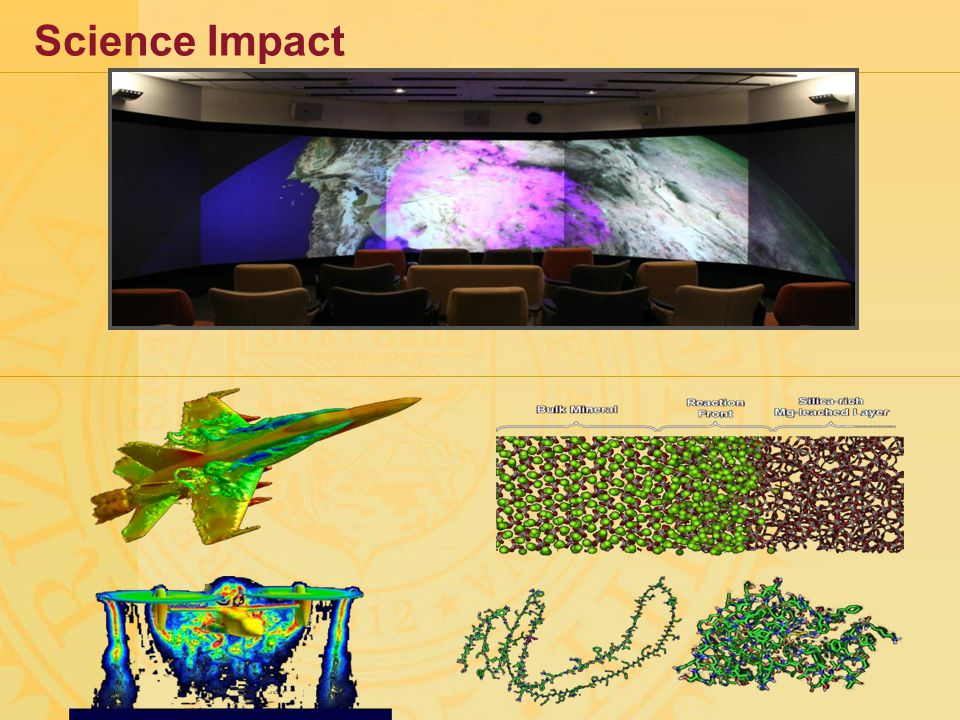 Science Impact