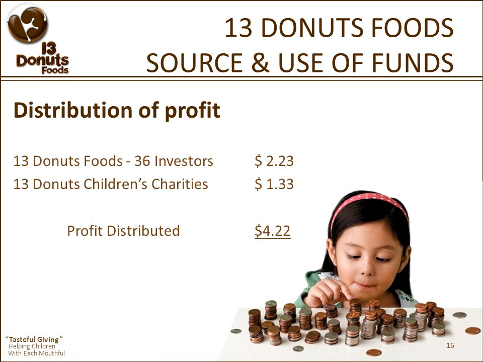 Tasteful Giving Helping Children With Each Mouthful Distribution of profit 13 Donuts Foods - 36 Investors $ 2.23 13 Donuts Children's Charities $ 1.33 Profit Distributed $4.22 13 DONUTS FOODS SOURCE & USE OF FUNDS 16