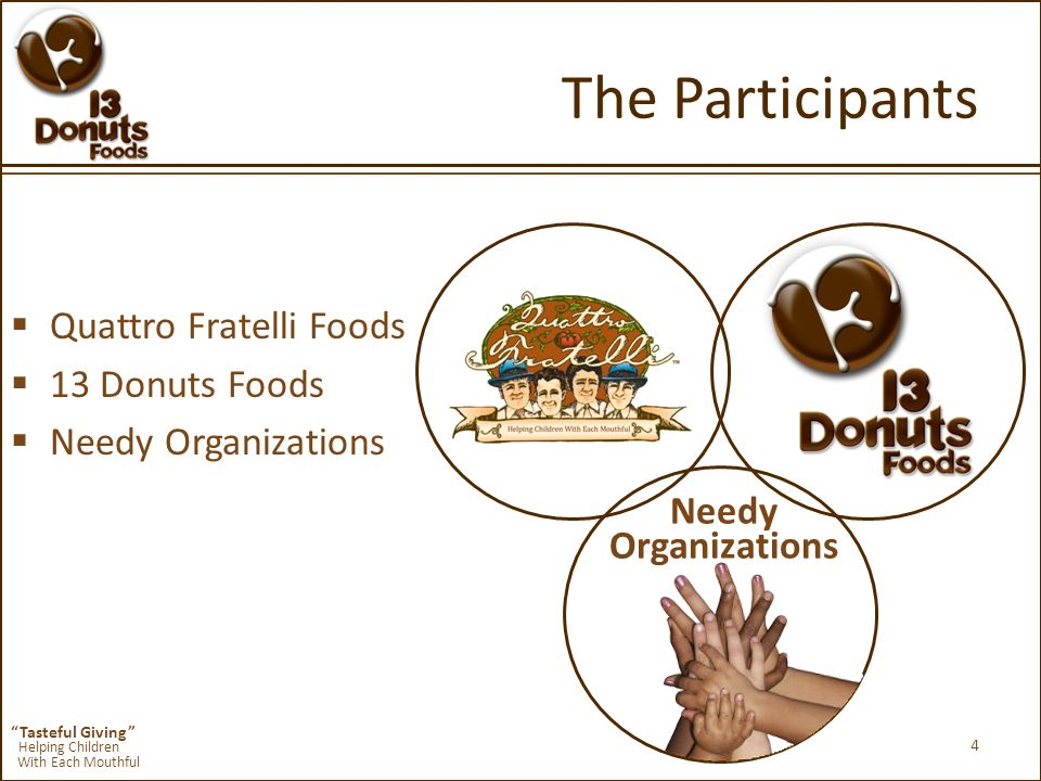 Tasteful Giving Helping Children With Each Mouthful The Participants  Quattro Fratelli Foods  13 Donuts Foods  Needy Organizations Needy Organizations 4