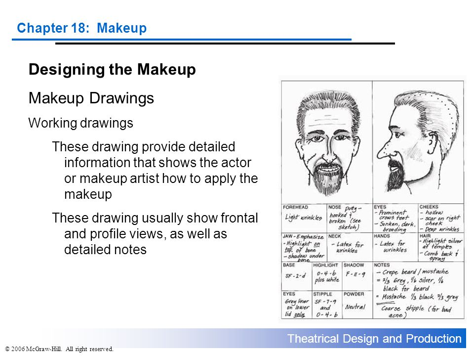 Theatrical Design and Production Chapter 18: Makeup © 2006 McGraw-Hill. All right reserved. Designing the Makeup Makeup Drawings Working drawings Thes
