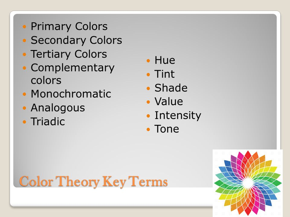 Color Theory Key Terms Primary Colors Secondary Colors Tertiary Colors Complementary colors Monochromatic Analogous Triadic Hue Tint Shade Value Inten