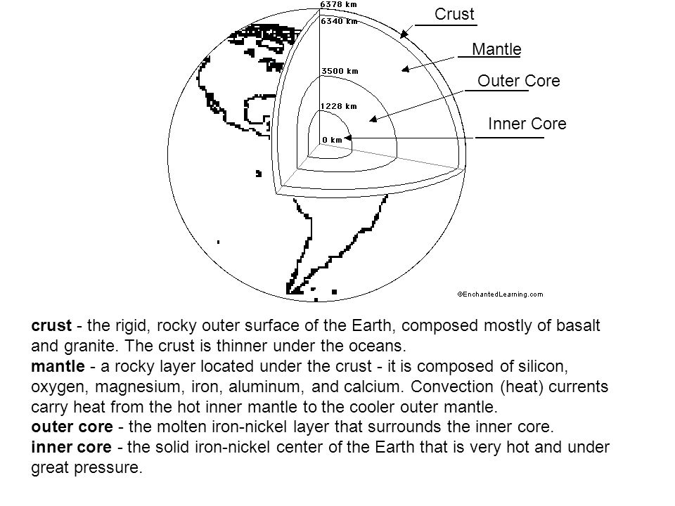 –How is the earth always changing? –What is the theory of plate tectonics and how does it work?