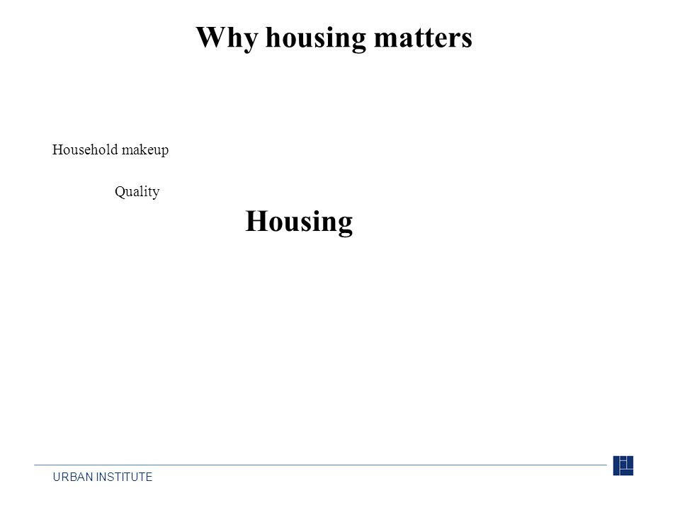 URBAN INSTITUTE Why housing matters Housing Quality Household makeup