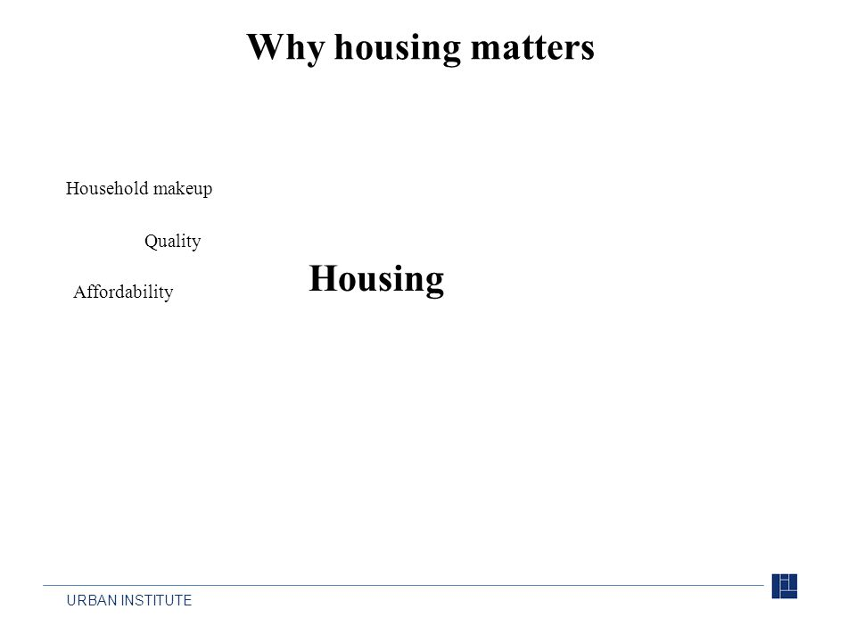URBAN INSTITUTE Why housing matters Housing Quality Affordability Household makeup