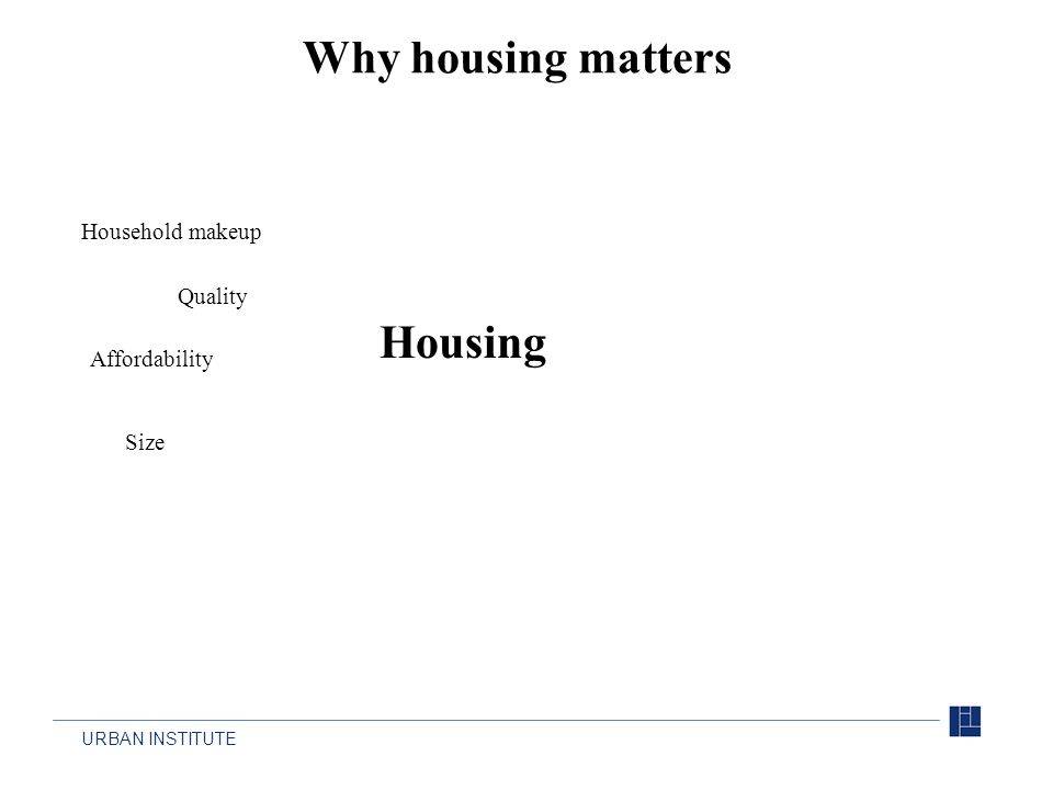 URBAN INSTITUTE Why housing matters Housing Quality Affordability Size Household makeup