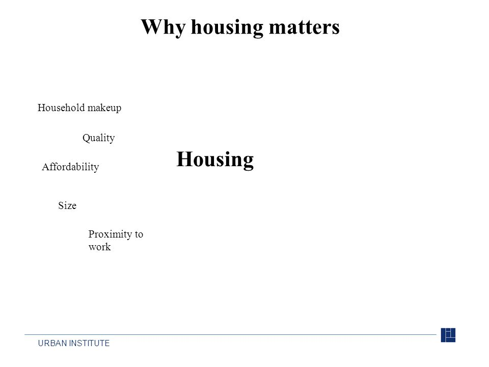 URBAN INSTITUTE Why housing matters Housing Proximity to work Quality Affordability Size Household makeup