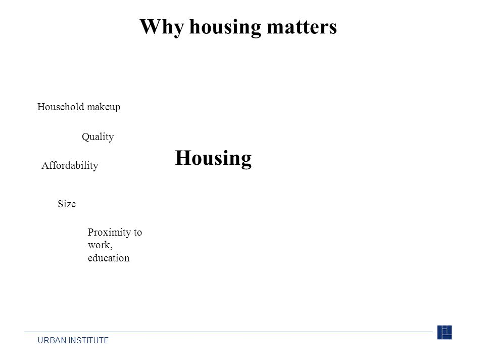 URBAN INSTITUTE Why housing matters Housing Proximity to work, education Quality Affordability Size Household makeup