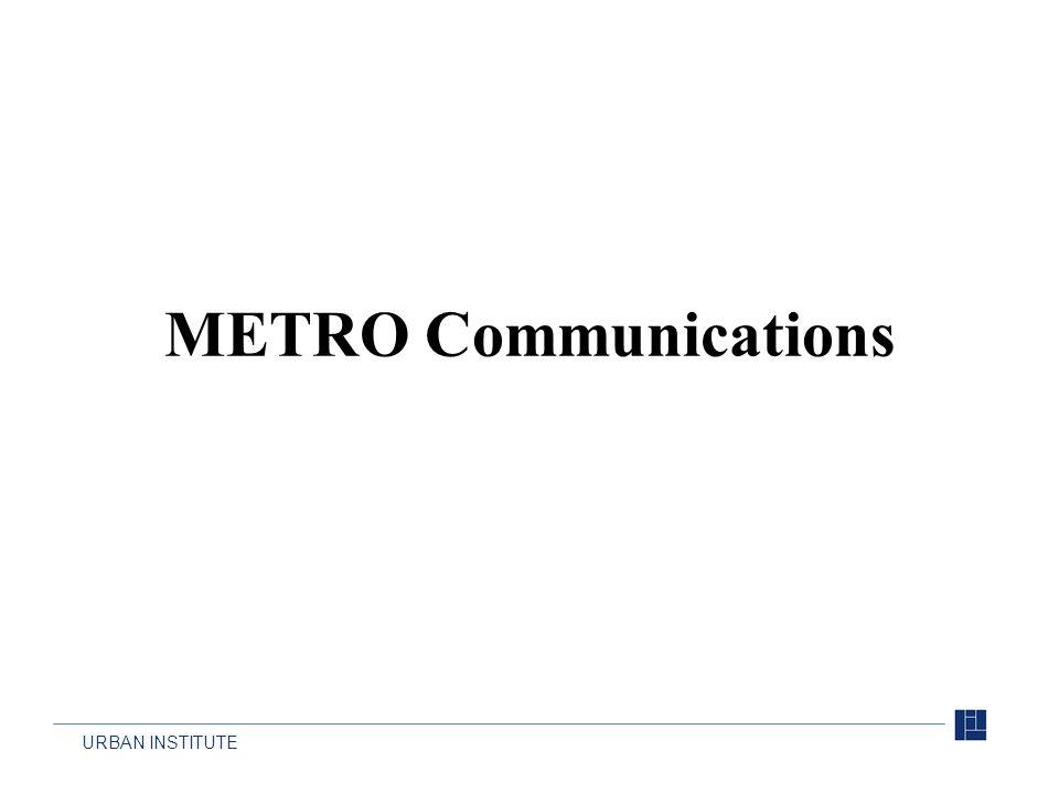 METRO Communications