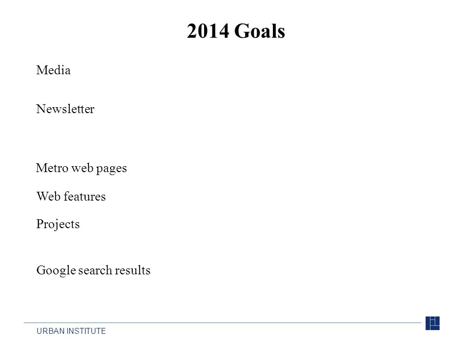 URBAN INSTITUTE 2014 Goals Media Google search results Metro web pages Projects Newsletter Web features