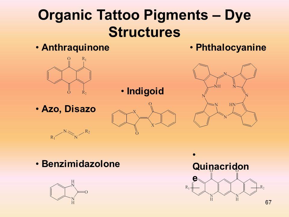67 Organic Tattoo Pigments – Dye Structures Anthraquinone Azo, Disazo Benzimidazolone Indigoid Phthalocyanine Quinacridon e