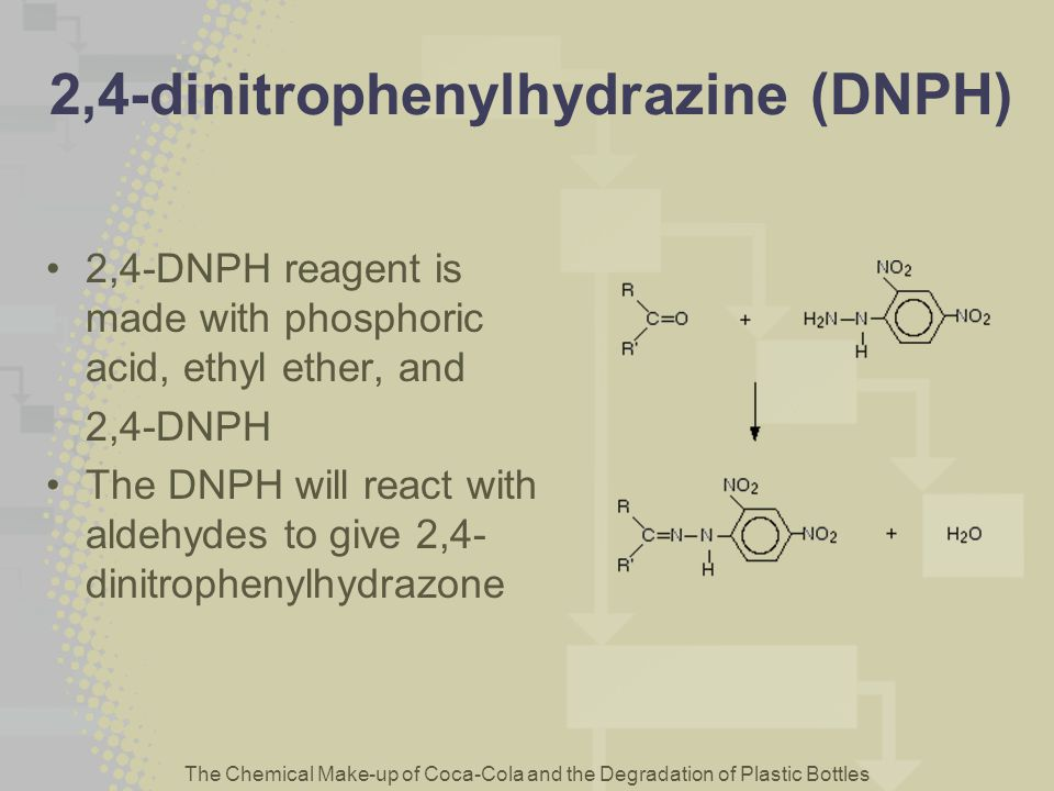 The Chemical Make-up of Coca-Cola and the Degradation of Plastic Bottles 2,4-dinitrophenylhydrazine (DNPH) 2,4-DNPH reagent is made with phosphoric ac
