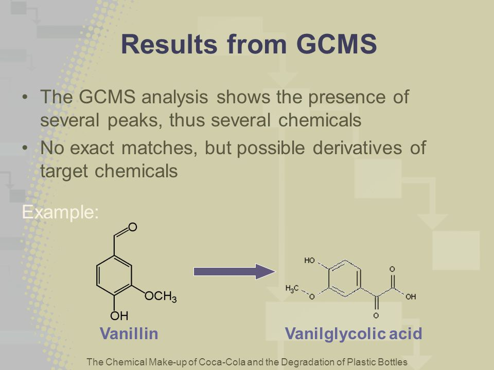 The Chemical Make-up of Coca-Cola and the Degradation of Plastic Bottles Results from GCMS The GCMS analysis shows the presence of several peaks, thus