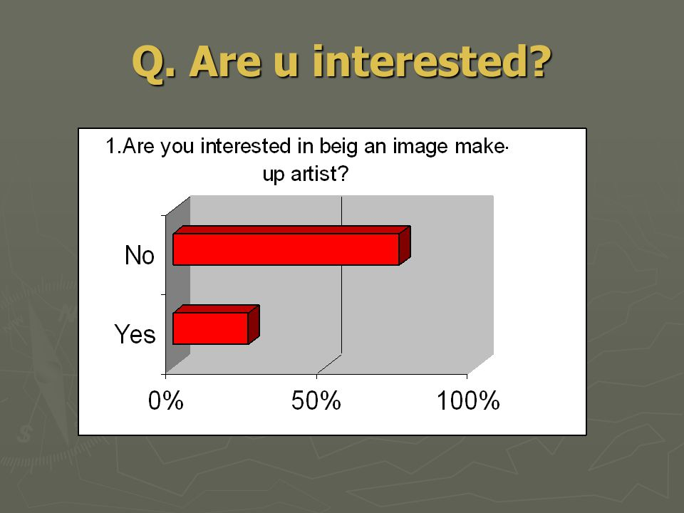 Q. Are u interested