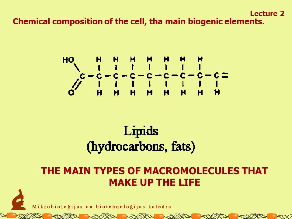 Molecule – the smallest crop of the compound which still retains it's properties.