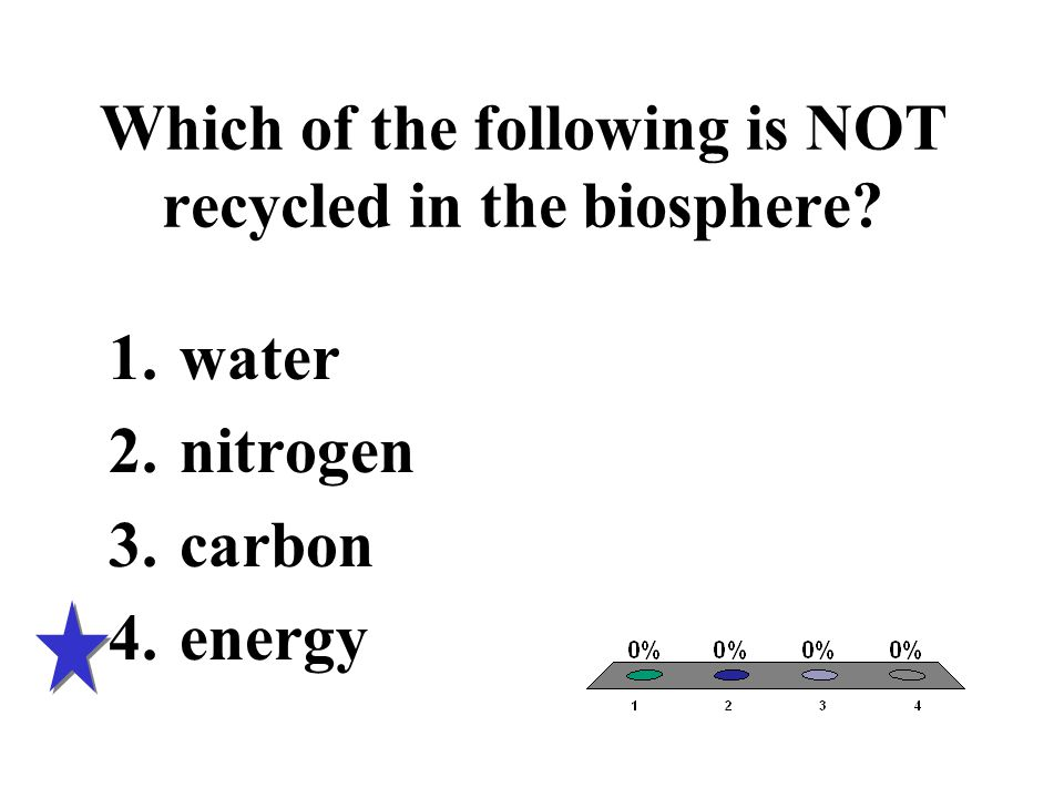 Which of the following is NOT recycled in the biosphere? 1.water 2.nitrogen 3.carbon 4.energy