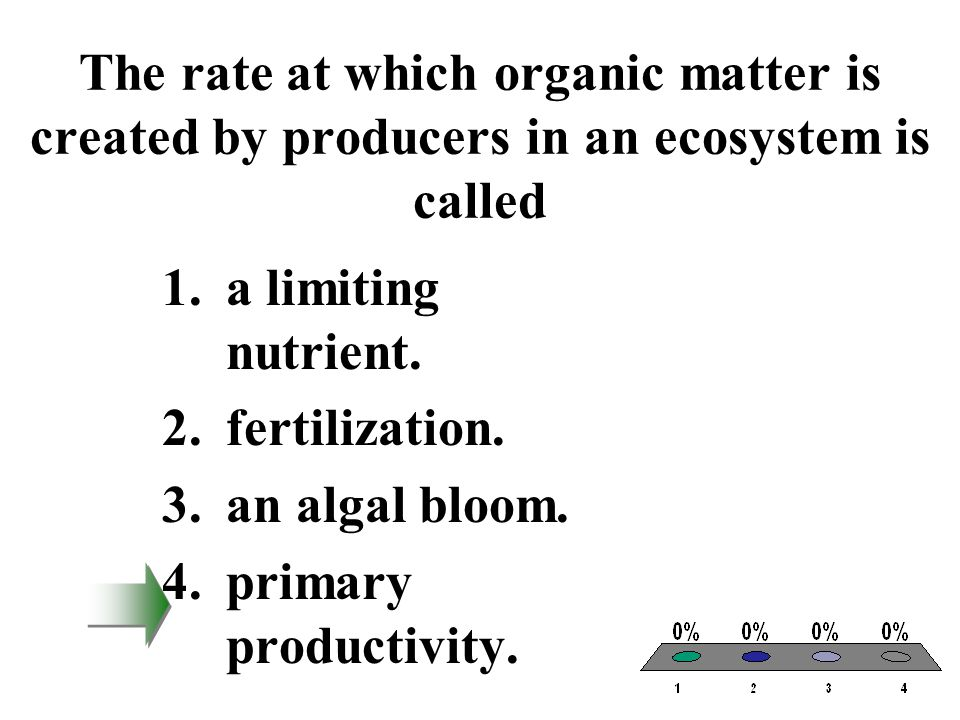 The rate at which organic matter is created by producers in an ecosystem is called 1.a limiting nutrient. 2.fertilization. 3.an algal bloom. 4.primary