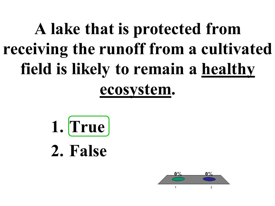 A lake that is protected from receiving the runoff from a cultivated field is likely to remain a healthy ecosystem. 1.True 2.False
