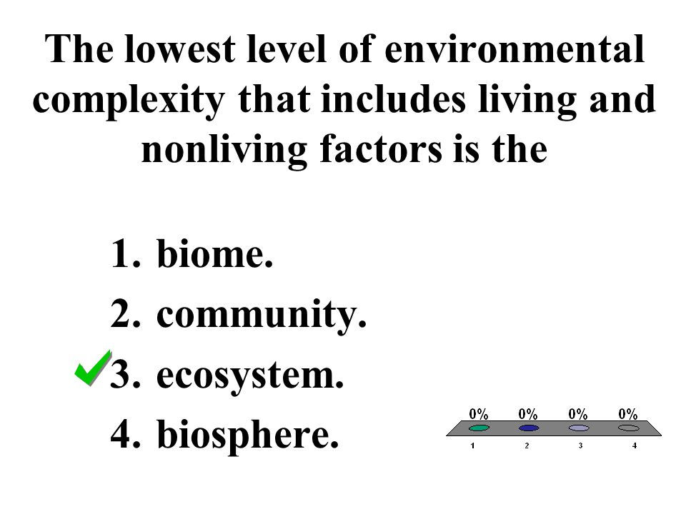 The lowest level of environmental complexity that includes living and nonliving factors is the 1.biome. 2.community. 3.ecosystem. 4.biosphere.