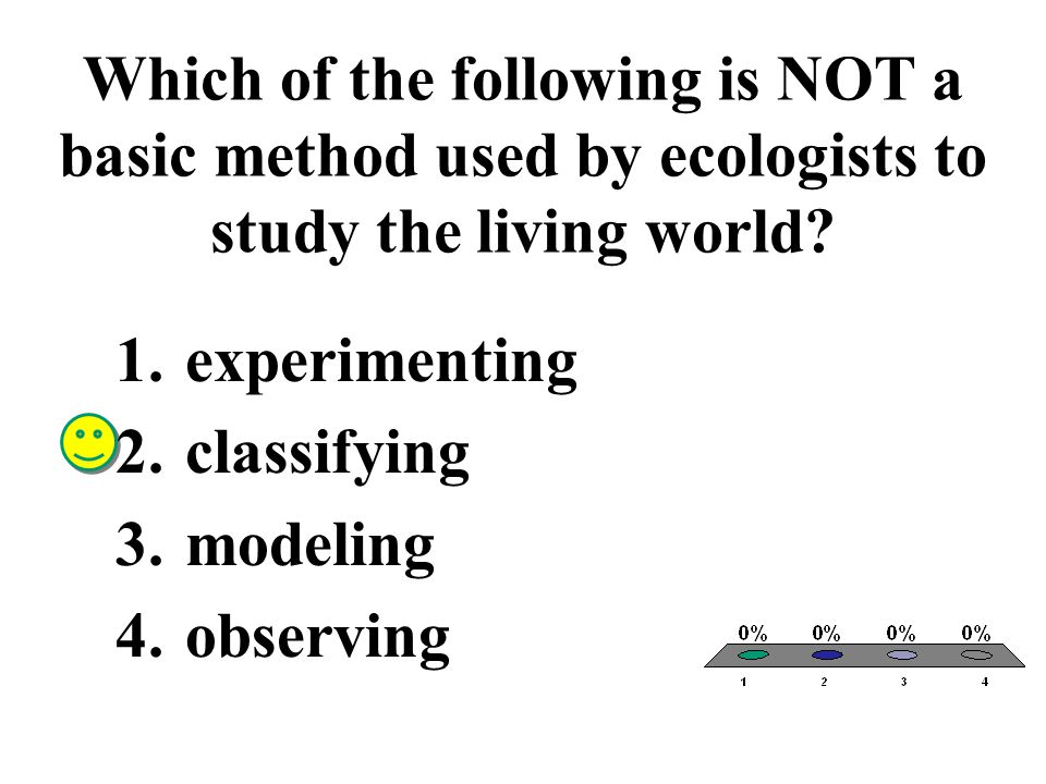 Which of the following is NOT a basic method used by ecologists to study the living world? 1.experimenting 2.classifying 3.modeling 4.observing
