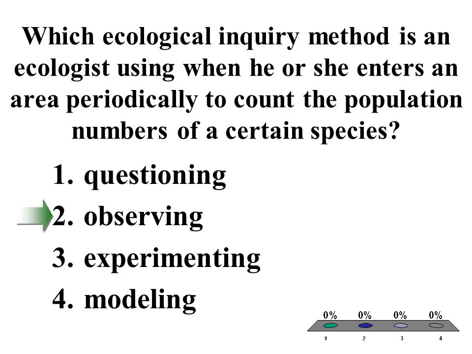 Which ecological inquiry method is an ecologist using when he or she enters an area periodically to count the population numbers of a certain species?