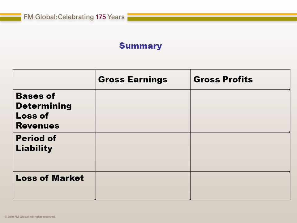 Summary Gross EarningsGross Profits Bases of Determining Loss of Revenues Period of Liability Loss of Market