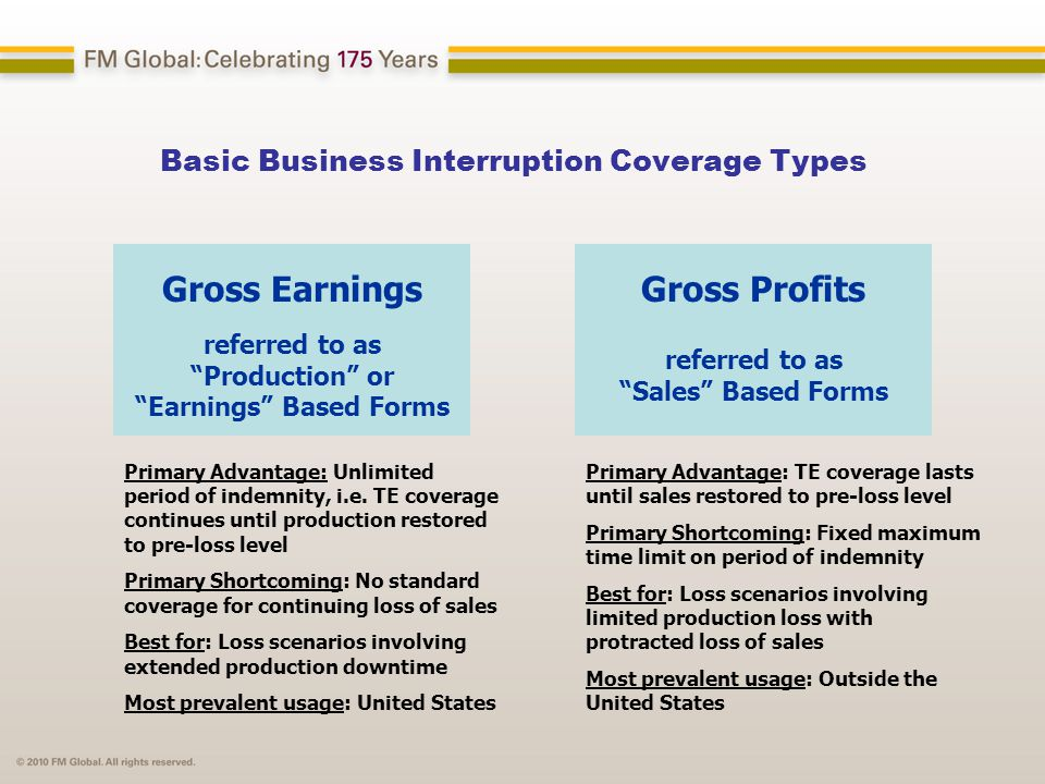 Basic Business Interruption Coverage Types Gross EarningsGross Profits referred to as Production or Earnings Based Forms referred to as Sales Based Forms Primary Advantage: Unlimited period of indemnity, i.e.