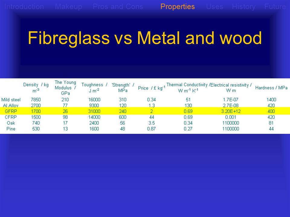 Fibreglass is weight-saving Fibreglass is 80% lighter than mild steel…...and 40% lighter than Aluminium! Mass of Fibreglass required to give same stre