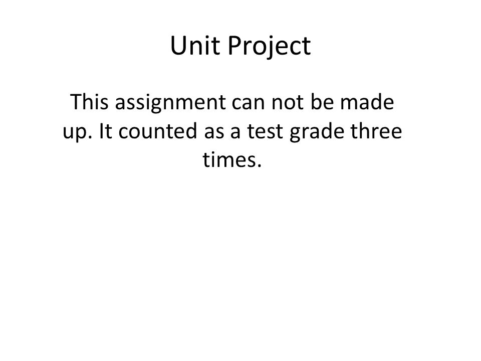 Unit Project This assignment can not be made up. It counted as a test grade three times.