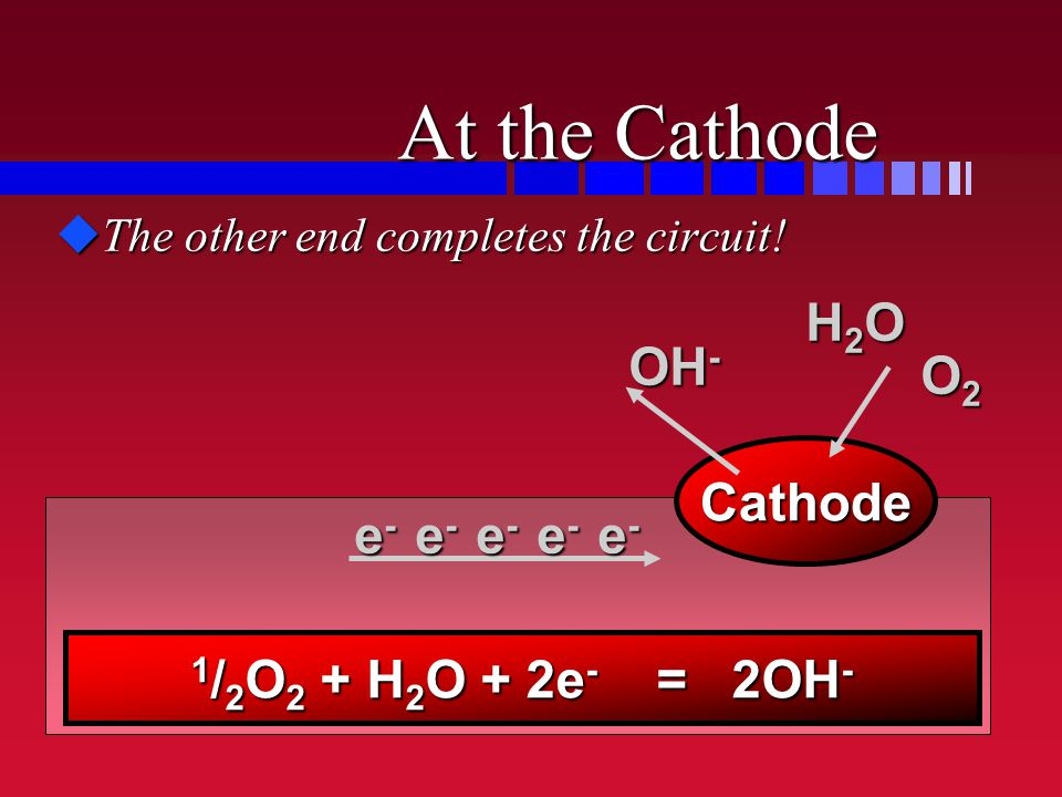 At the Cathode uThe other end completes the circuit.