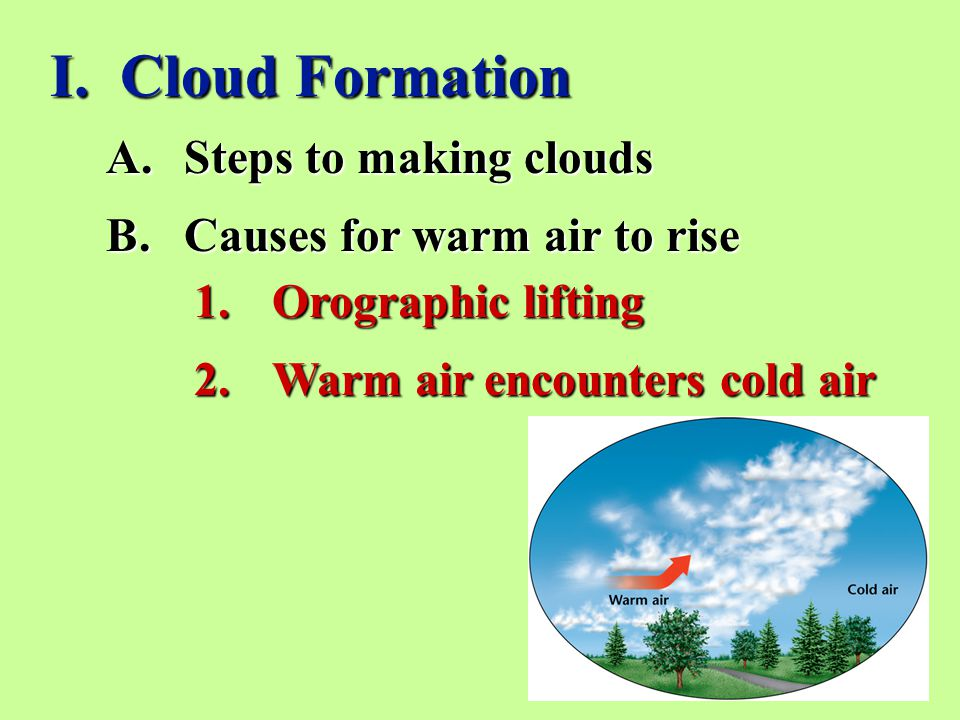 I. Cloud Formation 1.Orographic lifting 2.Warm air encounters cold air A.Steps to making clouds B.Causes for warm air to rise