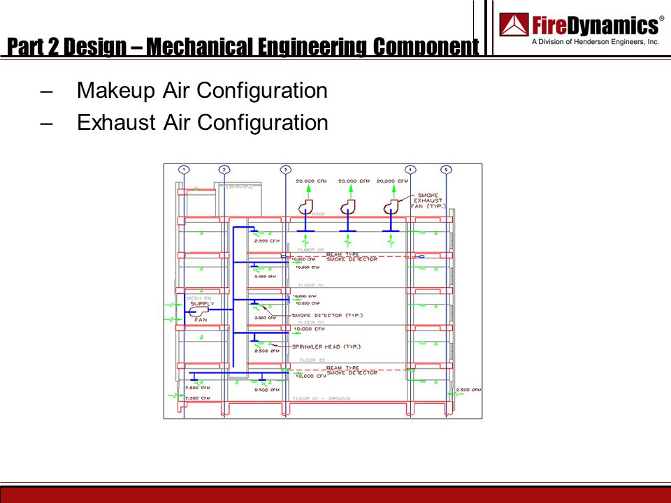 Part 2 Design – Mechanical Engineering Component –Makeup Air Configuration –Exhaust Air Configuration