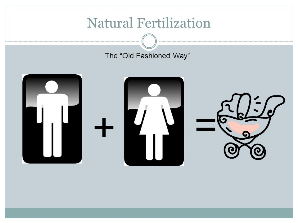 Natural Fertilization The Old Fashioned Way + =
