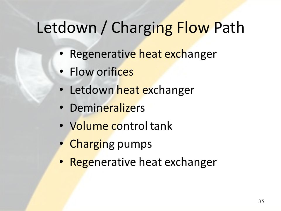 Letdown / Charging Flow Path Regenerative heat exchanger Flow orifices Letdown heat exchanger Demineralizers Volume control tank Charging pumps Regenerative heat exchanger 35