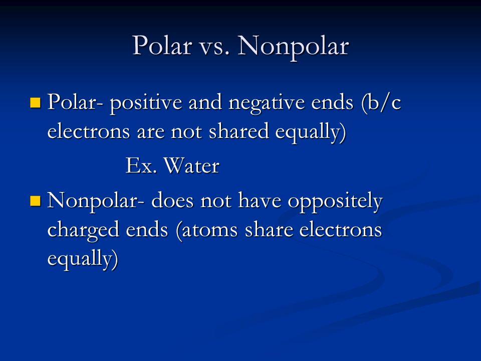 Polar vs.