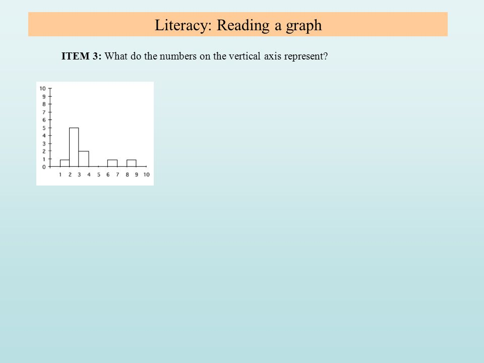 ITEM 3: What do the numbers on the vertical axis represent? Literacy: Reading a graph