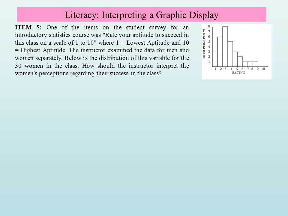 ITEM 5: One of the items on the student survey for an introductory statistics course was