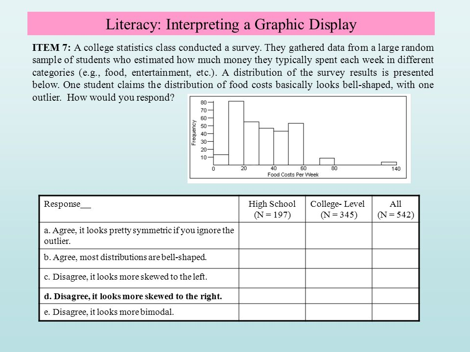 Literacy: Interpreting a Graphic Display ITEM 7: A college statistics class conducted a survey. They gathered data from a large random sample of stude