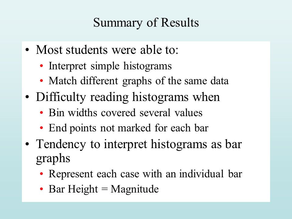 Summary of Results Most students were able to: Interpret simple histograms Match different graphs of the same data Difficulty reading histograms when