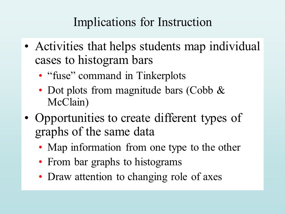 Implications for Instruction Activities that helps students map individual cases to histogram bars fuse command in Tinkerplots Dot plots from magnitude bars (Cobb & McClain) Opportunities to create different types of graphs of the same data Map information from one type to the other From bar graphs to histograms Draw attention to changing role of axes