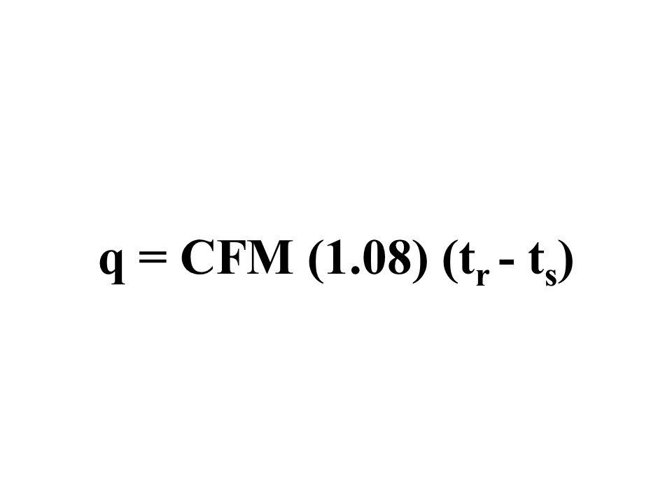 q = CFM (1.08) (t r - t s )