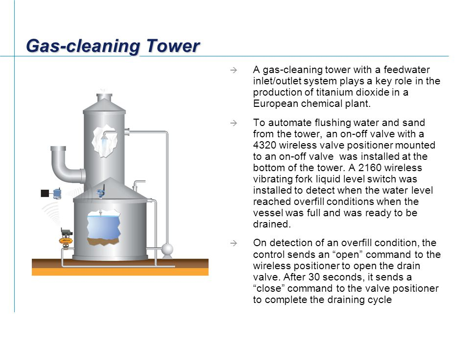 Gas-cleaning Tower  A gas-cleaning tower with a feedwater inlet/outlet system plays a key role in the production of titanium dioxide in a European chemical plant.