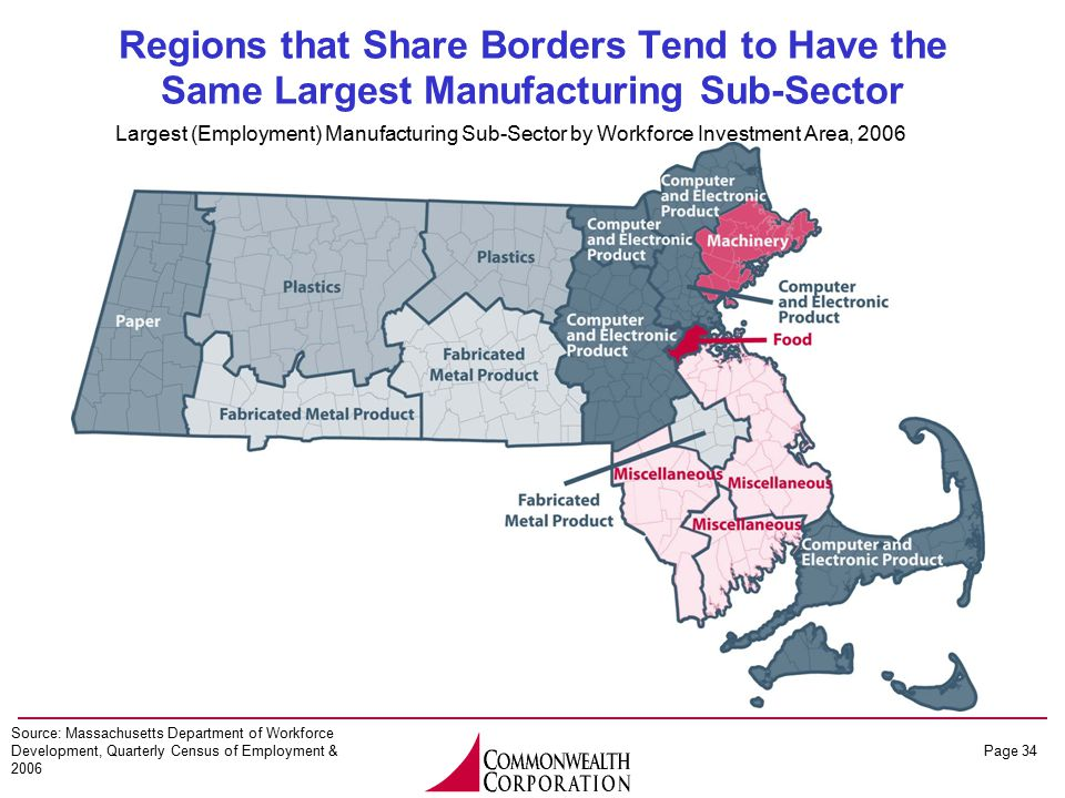 Page 34 Regions that Share Borders Tend to Have the Same Largest Manufacturing Sub-Sector Source: Massachusetts Department of Workforce Development, Quarterly Census of Employment & 2006 Largest (Employment) Manufacturing Sub-Sector by Workforce Investment Area, 2006