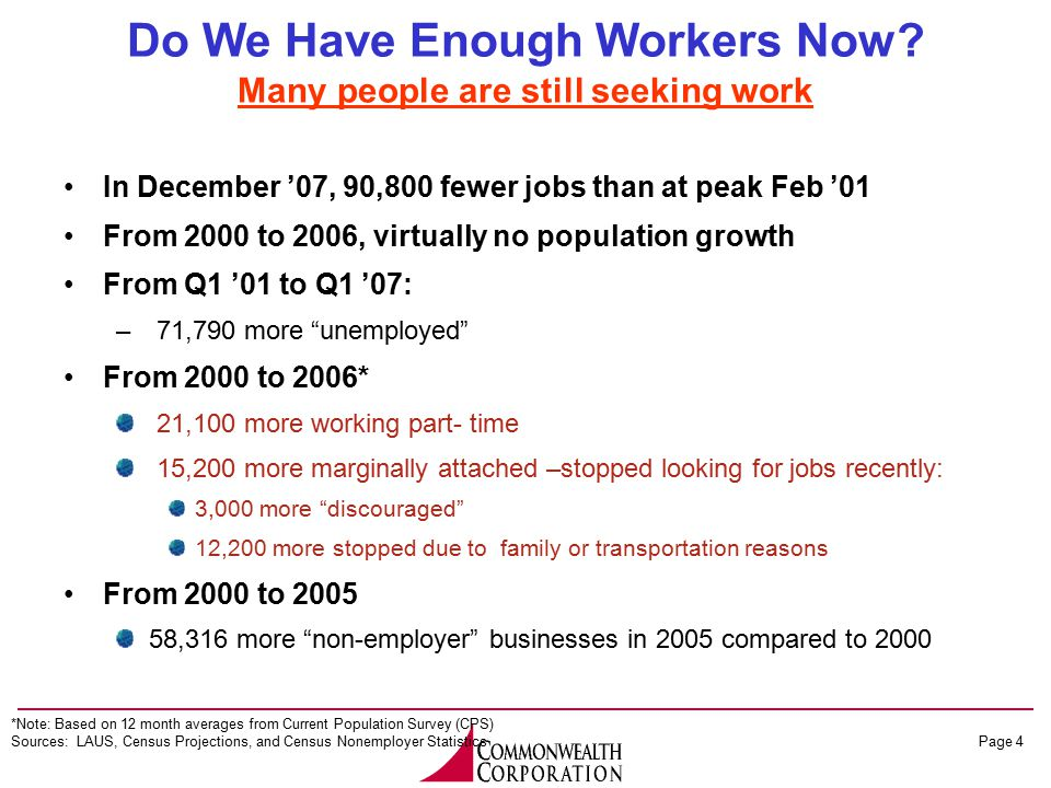 Page 4 Do We Have Enough Workers Now.