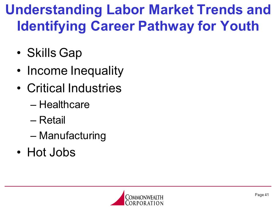 Page 41 Understanding Labor Market Trends and Identifying Career Pathway for Youth Skills Gap Income Inequality Critical Industries –Healthcare –Retail –Manufacturing Hot Jobs
